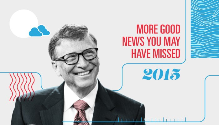 The Top 6 Good-News Stories of 2015 | Bill Gates | LinkedIn