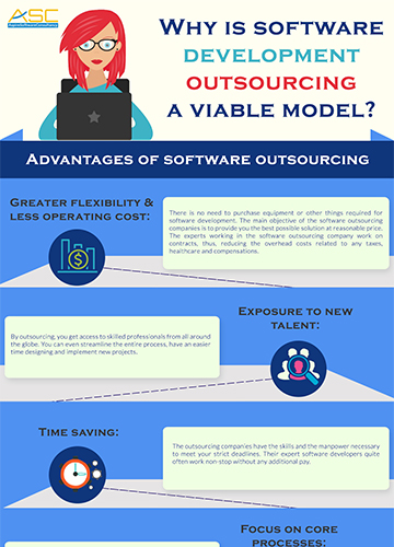 Advantage of Software Outsourcing - It services companies in bangalore