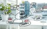 Web Development Agency in India - Blog