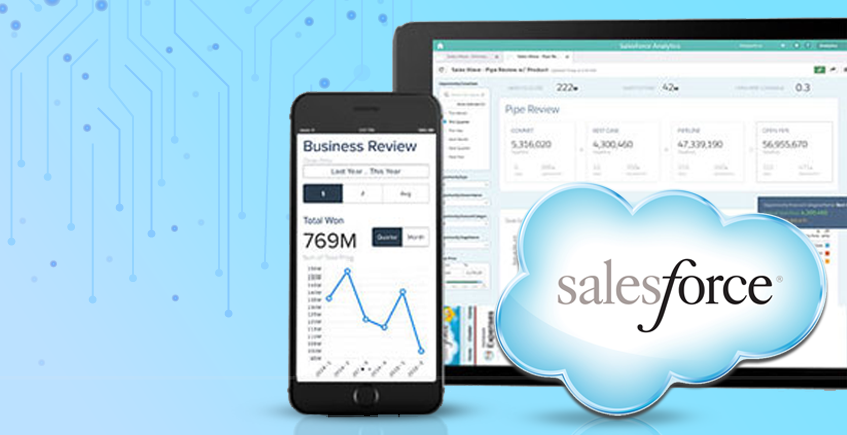 Why Salesforce for Your Business?
