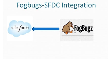 FOGBUGS - Salesforce INTEGRATION