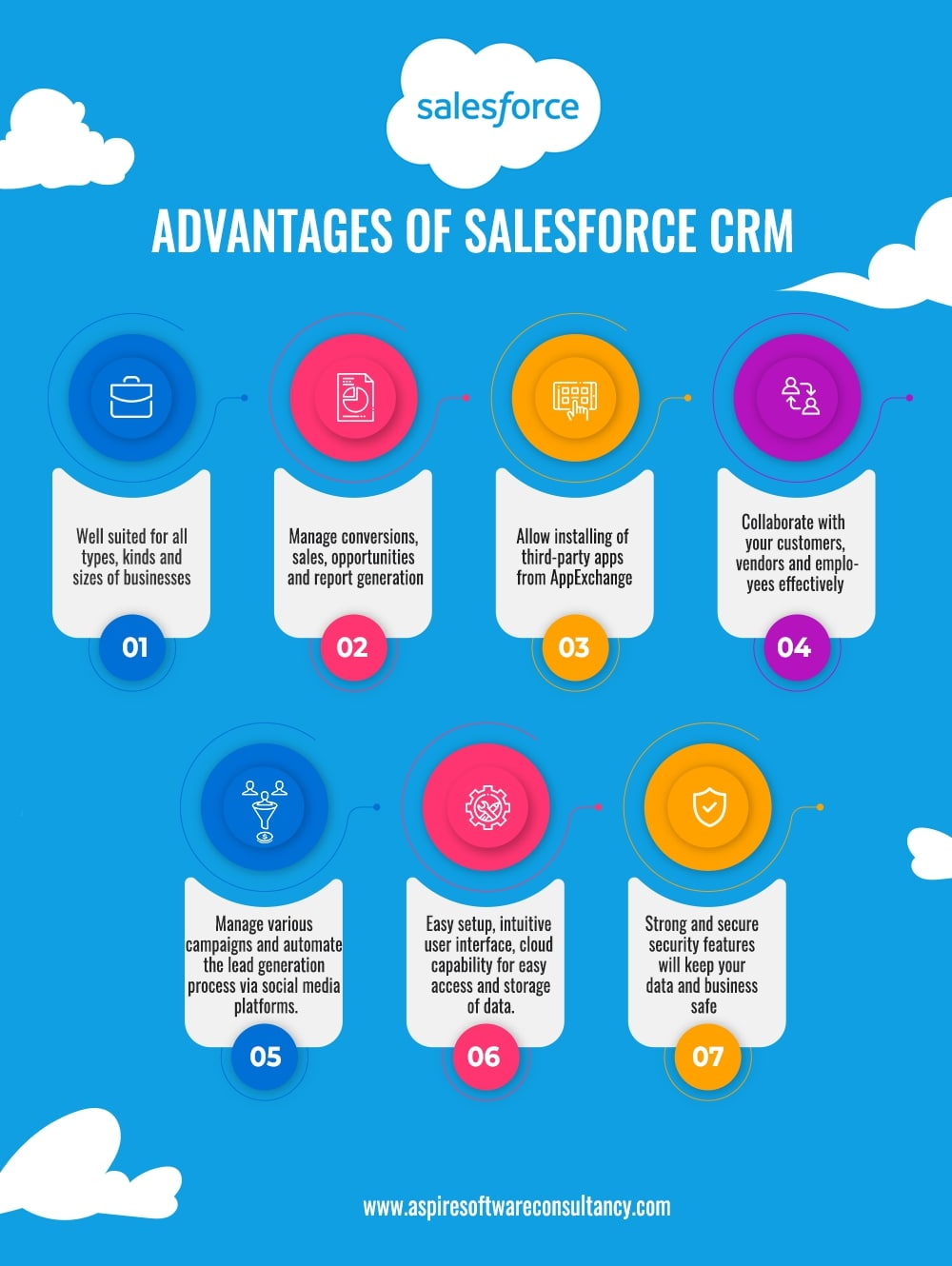 advantages-of-salesforce-crm