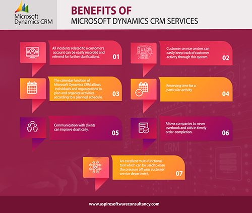 Benefits-of-Microsoft-Dynamics-CRM-Services