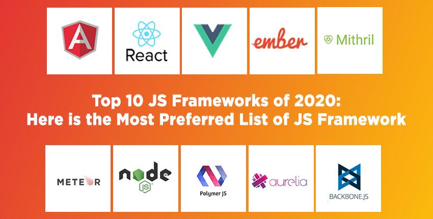 Top 10 JS Frameworks of 2020
